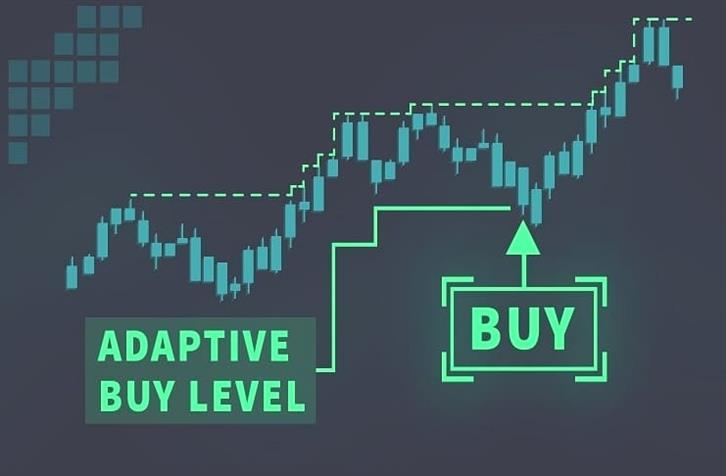 analisi di mercato trading