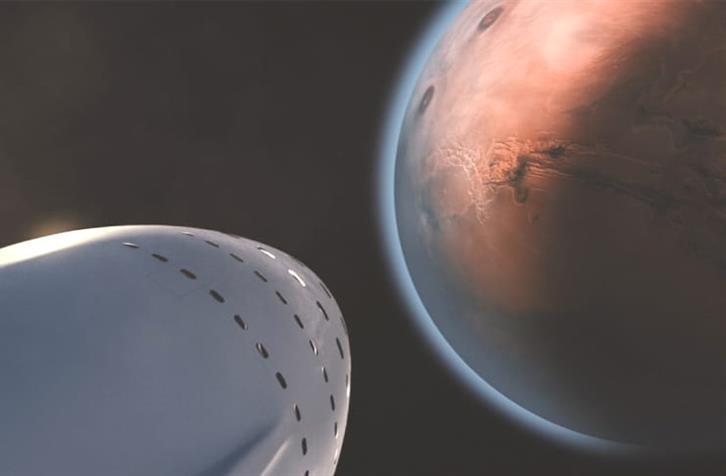 Perche sono tutti cosi ossessionati dallandare su Marte Ecco alcuni QaOgb48 1 1